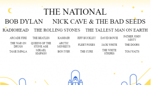 GAFFA-skribenternes yndlings-festival-lineups